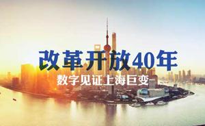 改革开放40周年 数字见证上海巨变