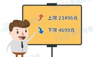 事关你的钱袋子!上海2019年职工社保缴费基数上下限公布