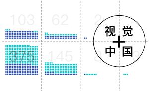 數說|視覺中國起訴的侵權案,為什么勝訴率可高達96%?