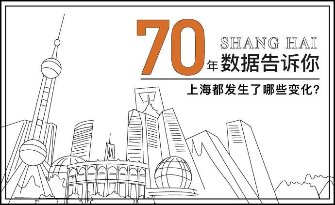 一圖到底 | 70年數據告訴你,上海都發生了哪些變化
