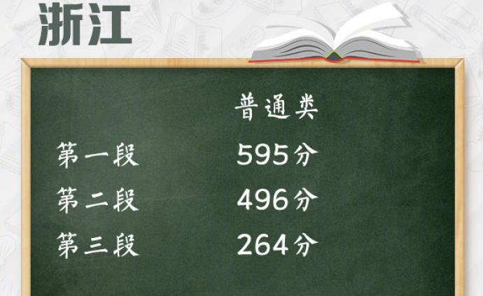 浙江高考分數線公布:普通類第一段595分,第二段496分