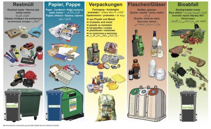 垃圾再生|在德国,垃圾分类如何成为全民习惯