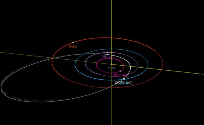 直徑或為130米的小行星與地球擦肩而過,天文學家直呼后怕