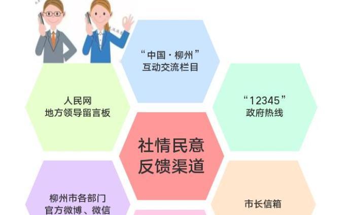 """柳州市就""""申请书寄给市长无回应""""开展调查,启动倒查机制"""