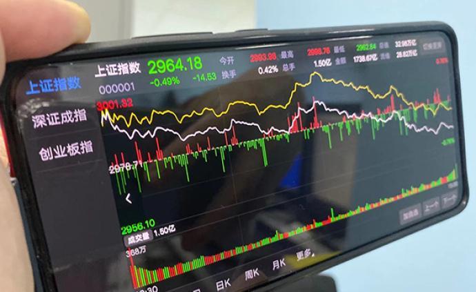 秦洪看盘|利好效应减弱,A股市场冲关未果