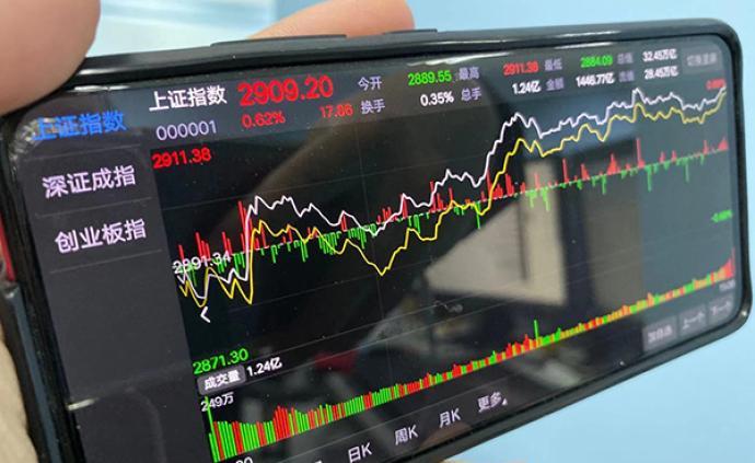 秦洪看盤 利率下行預期增強,提振A股市場做多情緒