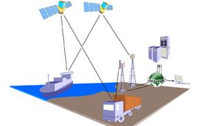 沪港口去年因雾霾停航超50天,海事局将尝试借卫星引导船舶
