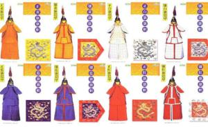 后金建立400周年︱八旗次序安排依据阴阳五行?