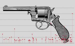 """图解近三十年美国大规模枪击案:""""枪声""""渐密,控枪艰难"""