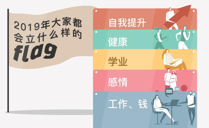 數說新年flag|半數網友堅持不到三個月,其中有你嗎?