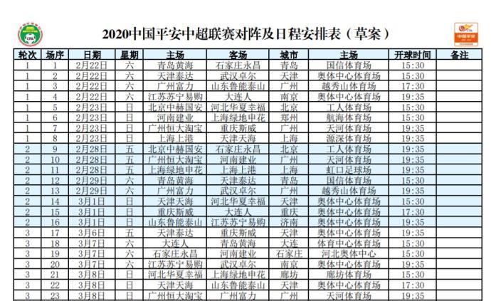 中超新赛季赛程草案出炉,武汉卓尔开季连续客场作战