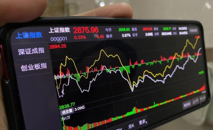 秦洪看盤|A股市場有著較為寬松的走高環境,多頭敢于做多