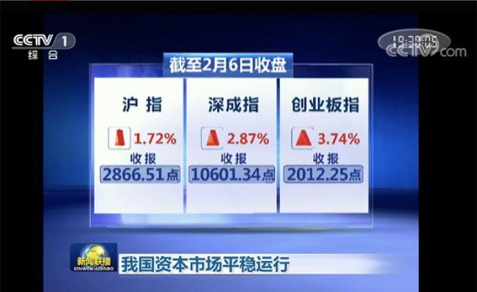 央視新聞聯播今天兩度提及A股:政策不斷保資本市場平穩運行