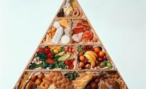 低脂肪素食能治好心脑血管疾病?