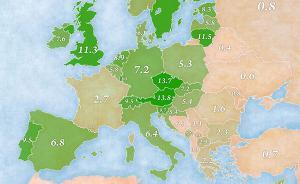 吃素的欧洲