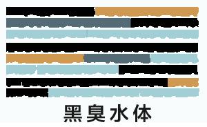 世界水日|全国2082个黑臭水体,还差六成未完成治理