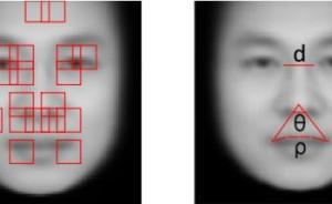 谷歌研究员质疑交大教授看脸识罪犯:机器学习不应洗白相面术