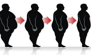 世界防治肥胖日|生酮饮食是啥,究竟能不能减肥