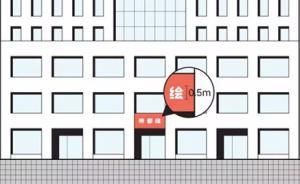 在北京正确地安装一块招牌